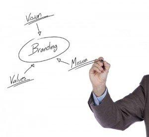 branding-graphic-design