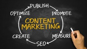 content-marketing-seo